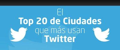 El Top 20 de Ciudades que más usan Twitter