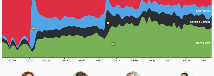 crecimiento de seguidores en twitter