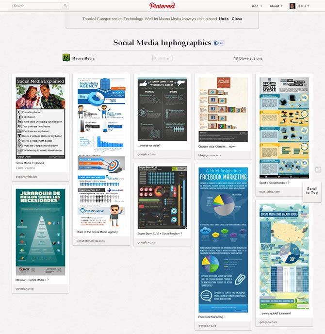 negocio digital - Pinterest Mauna Media