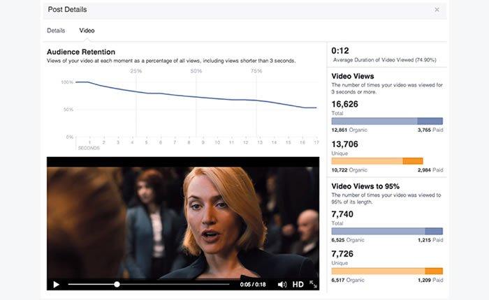Facebook Metrics Video