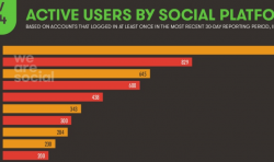 Facebook 1350 millones usuarios