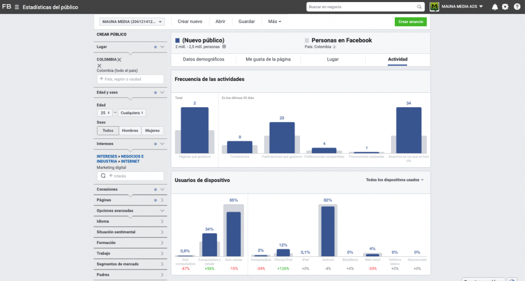 Audience Insights de Facebook